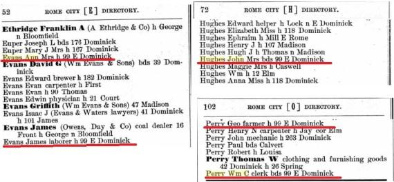 1883  directory