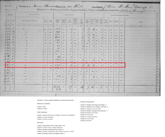 1871 census bldgs